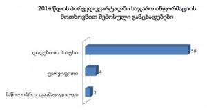 2014 stats(1)